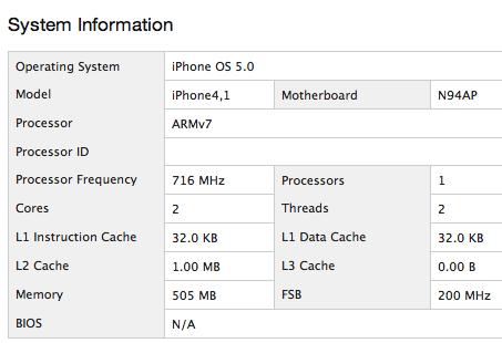 مشخصات سخت افزاری آیفون 4S