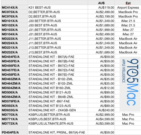 http://cdn.macrumors.com/article-new/2012/06/wwdc_2012_price_list_macs.jpg