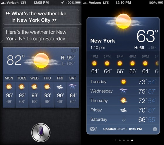 Siri Delivering Incorrect Weather Forecasts For Common City Names Mac Rumors