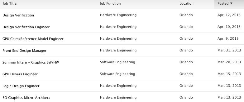 apple_orlando_jobs