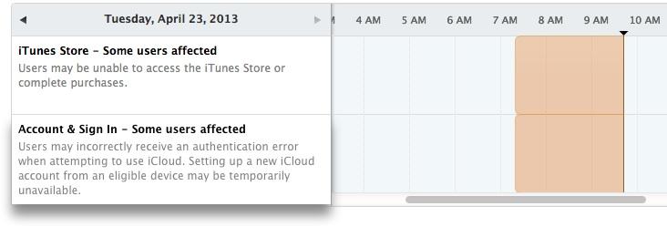apple_services_down_23apr13