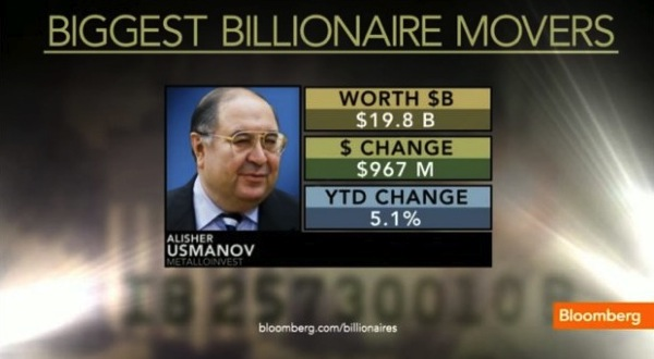 Usmanov
