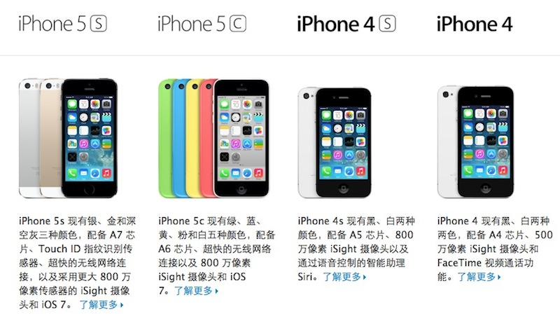 china_iphone_lineup_2013