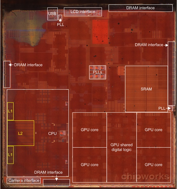 chipworks_a7_floorplan