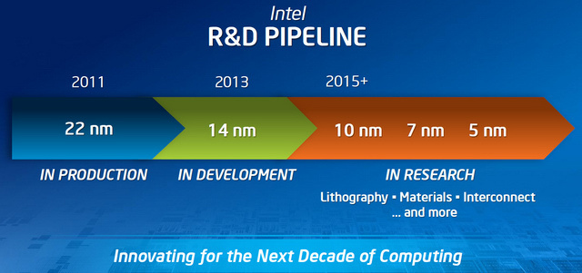 Bild zu «Intels nächste CPU-Generation verspätet sich»