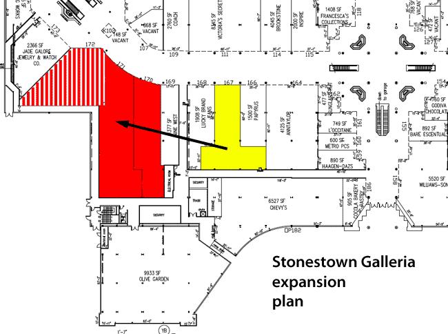 Stonestown