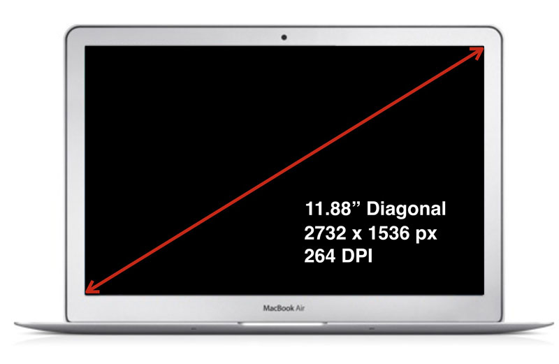 The Argument for an 11 88-Inch Retina MacBook Air - AIVAnet