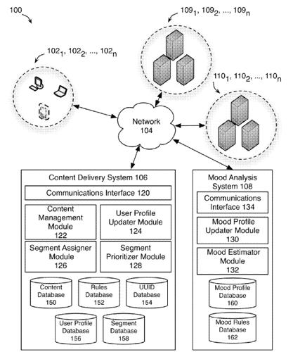 mood-patent-ad