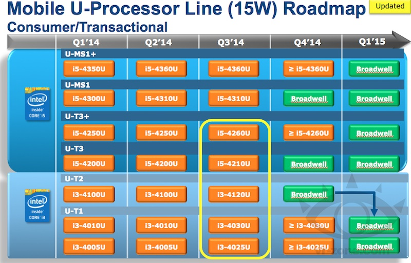 intel_feb14_15w_roadmap