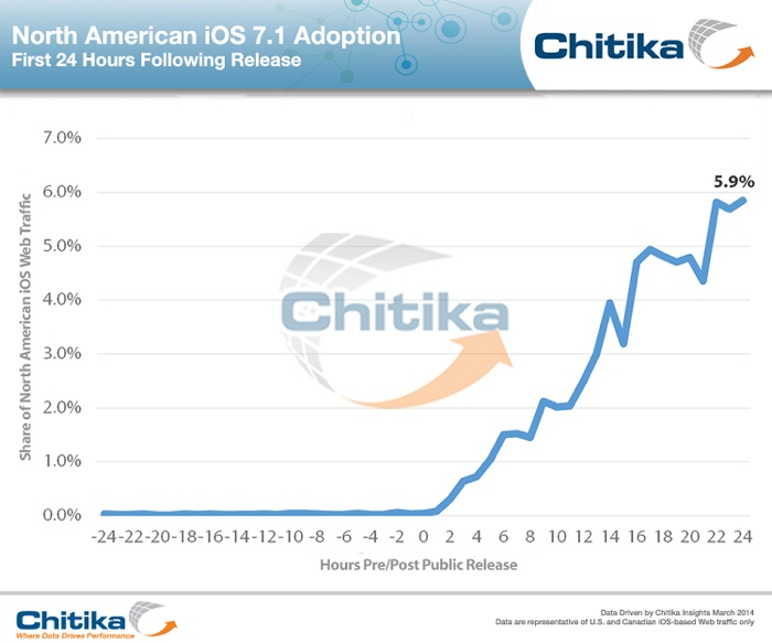 chitikaios71adoption