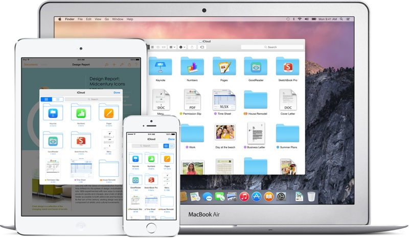 The full List of supported iOS 8 devices