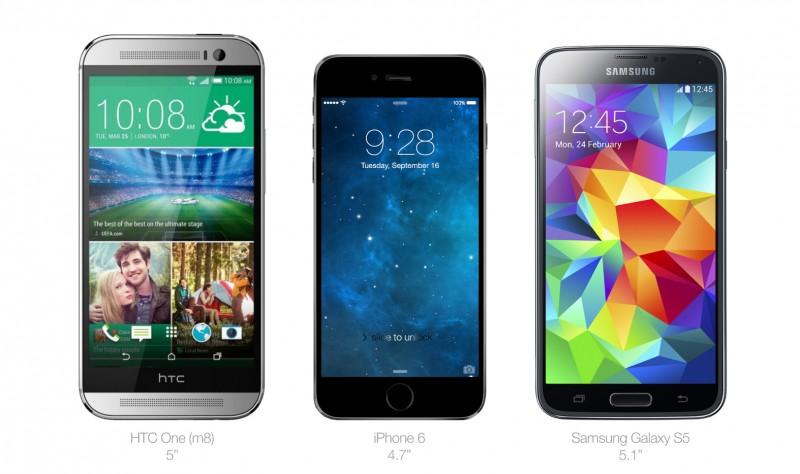 iPhone 6 vs ostatní velké smartphony - Porovnání velikostí (Video)