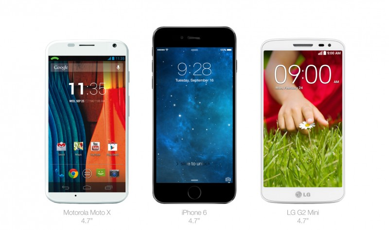 IPhone 6 Size Compared to Galaxy S5 and Other Android Phones