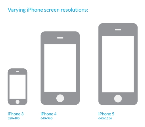 iphone-screen-sizes