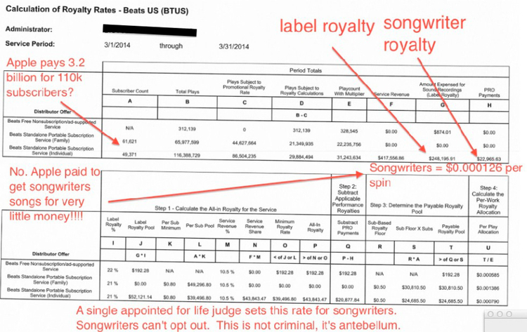 beats-royalty-sheet