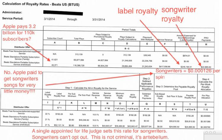beats-royalty-sheet