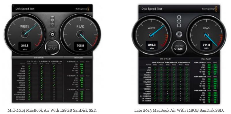 OWC: MacBooky Air 2013 a 2014 mají stejně rychlá SSD