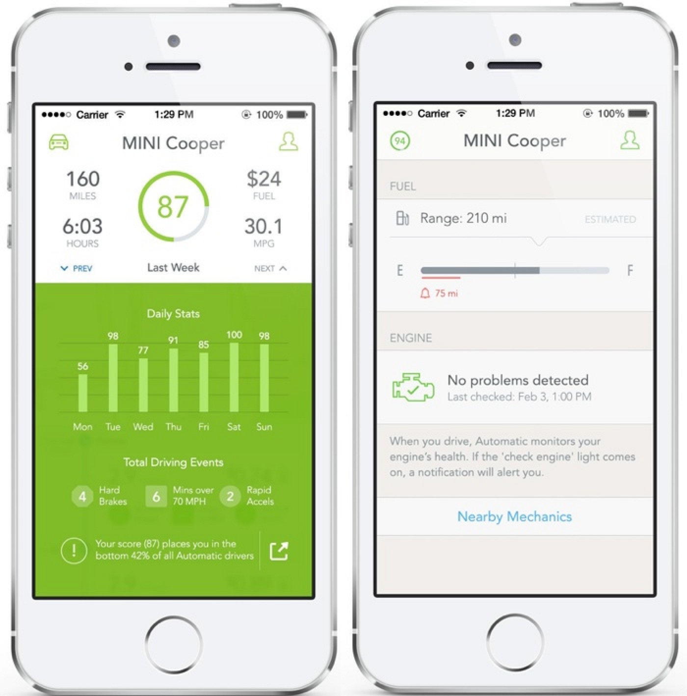 Automatic Gains Redesigned App, New Data on Fuel Level ...