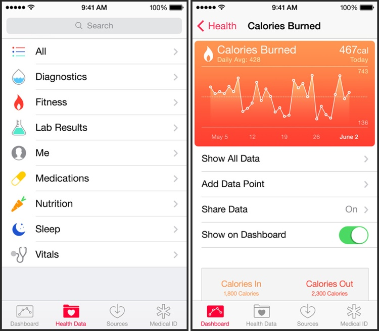 Health and HealthKit, Apple's New Health Apps