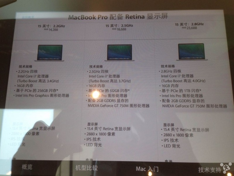 retina macbook pro update july