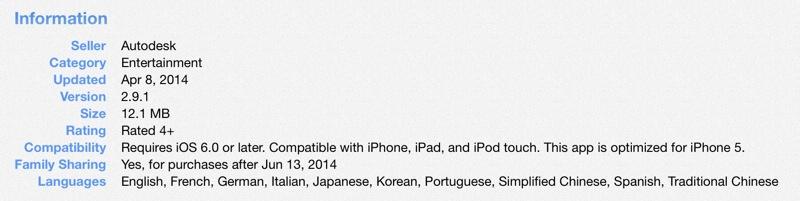 Informace o funkci Family Sharing se začínají objevovat v App Store