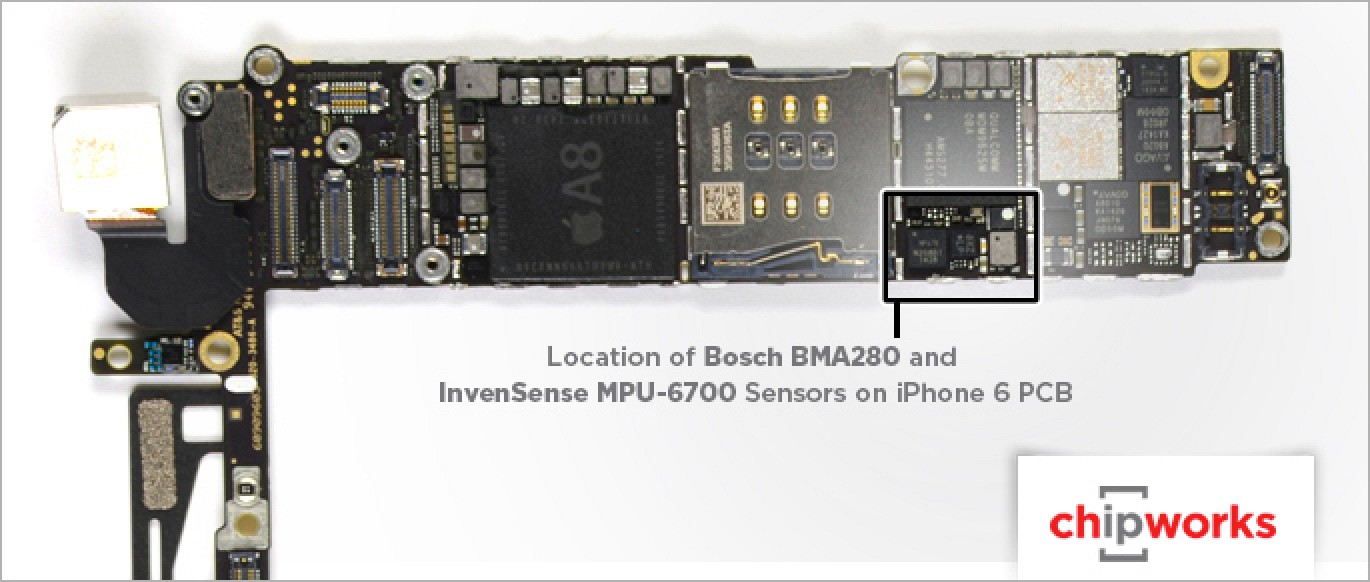 Iphone 6 And 6 Plus Equipped With Two Accelerometers For