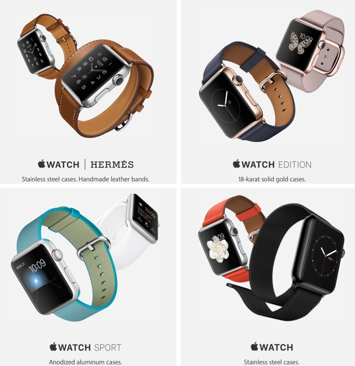applewatchcollections