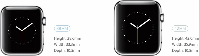 applewatchdisplaysizing