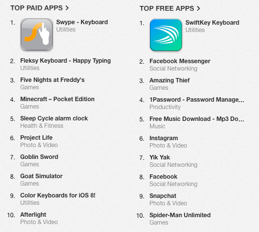 http://cdn.macrumors.com/article-new/2014/09/paid-free-apps-keyboards.jpg