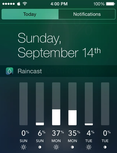 raincastwidget