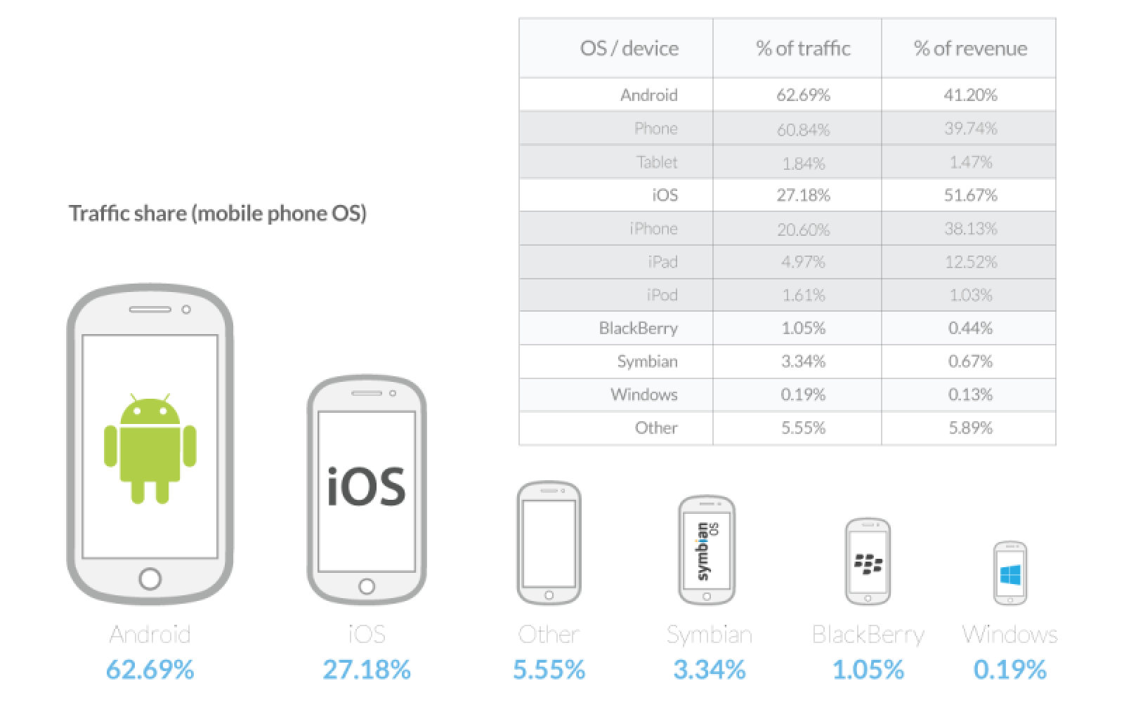 the demand for iphone despite competition from Apple's iphone launch: a case study in effective marketing kyle mickalowski, augustana college  iphone apart from the competition in the wireless-phone market apple parlayed the strong reputation of  computer despite some shortcomings (mossberg and boehret, 2007.
