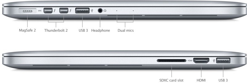 Macbook Buyer S Guide Which Macbook Is Right For You