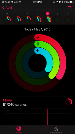 Activity-Rings-Apple-Watch-iPhone-250x44