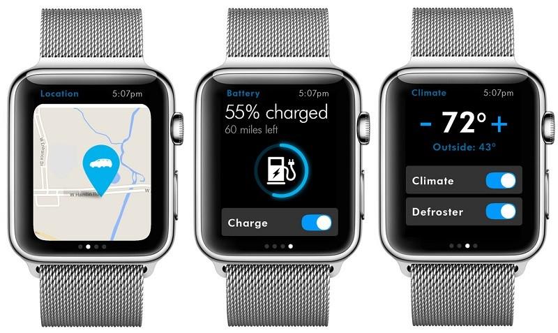 Volkswagen Apple Watch aplikácia - svetapple.sk