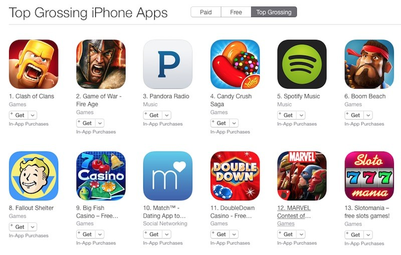 Top Grossing iPhone Apps