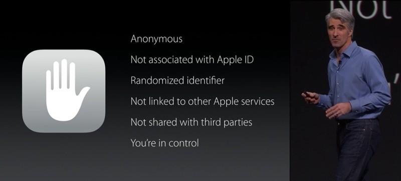 Věděli jste, že Facebook nebo Twitter vědí jaké máte stažené aplikace? iOS 9 to změní!