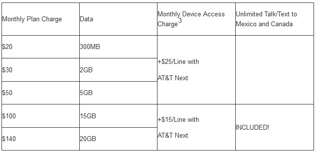 at&t plans
