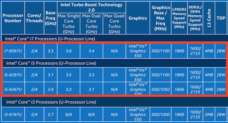 intel skylake notebooks desktops