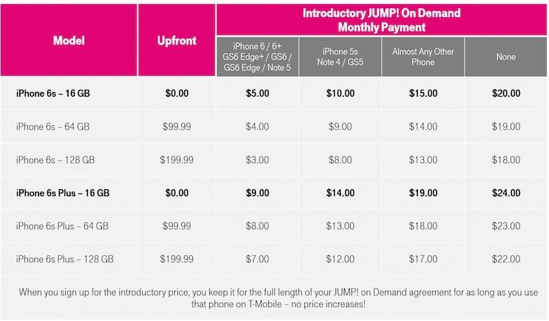 T Mobile Apn Settings Iphone 7 Plus TMobile NL APN