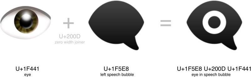 Apple podporuje kampaň proti šikaně s tajemnou emotikonou (Video)