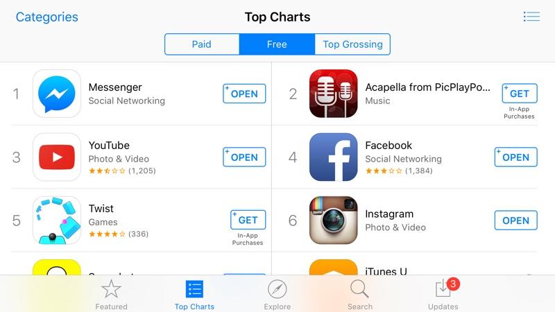 iphone6spluscharts