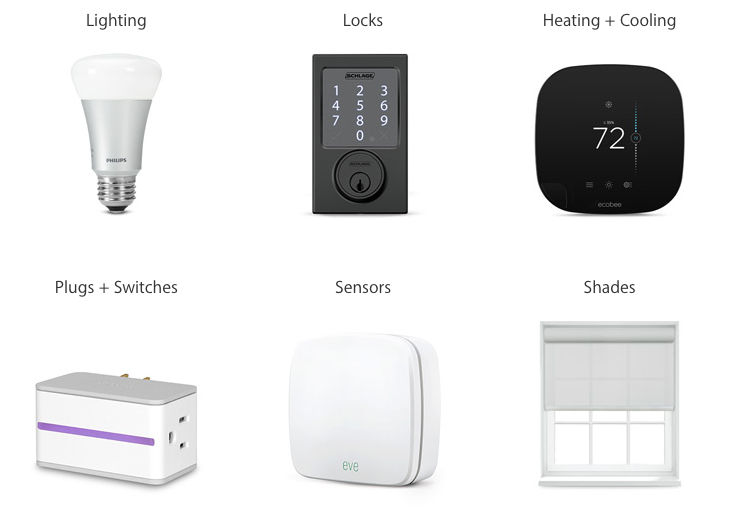 Getting Started With Homekit A Beginner S Guide Mac Rumors