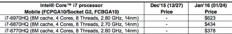 skylake_15mbp_core_chips