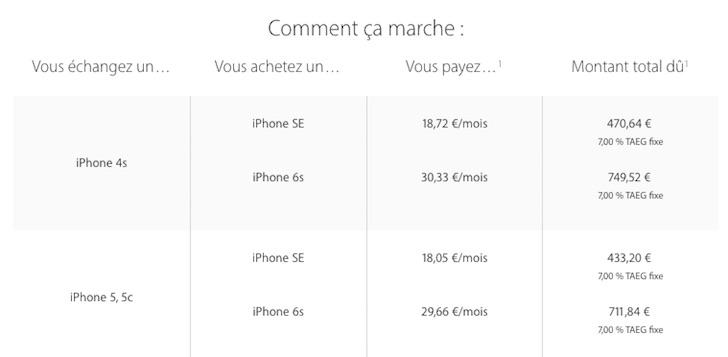 iPhone-trade-up-France-2
