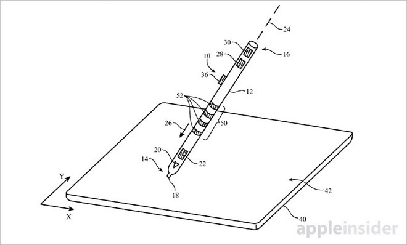 Apple Invents Touch-Sensitive Stylus, Mobile That Knows