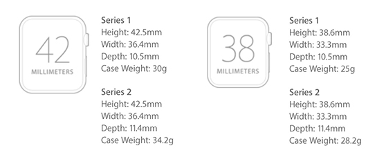 Apple-Watch-dimensions-series-1-vs-2.jpg