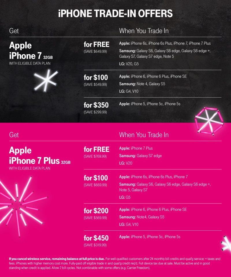 Best iphone deals black friday canada