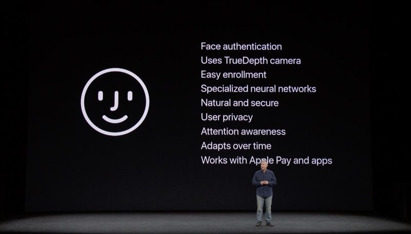 Apple's New Face ID Biometric System Works in the Dark and When Your Face is Obscured by Hats and Beards
