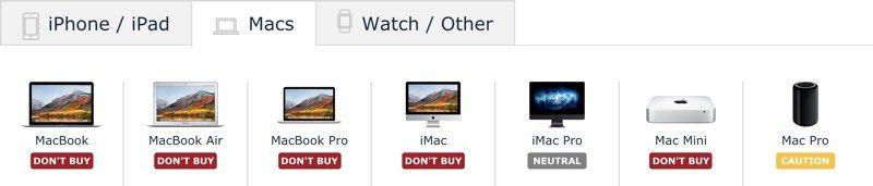 popular mac developer slams apple for sad state of macintosh hardware