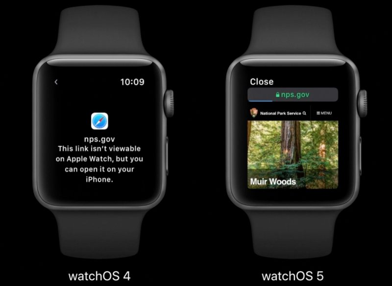 how watchos 5 brings rich web content to messages and mail on apple watch